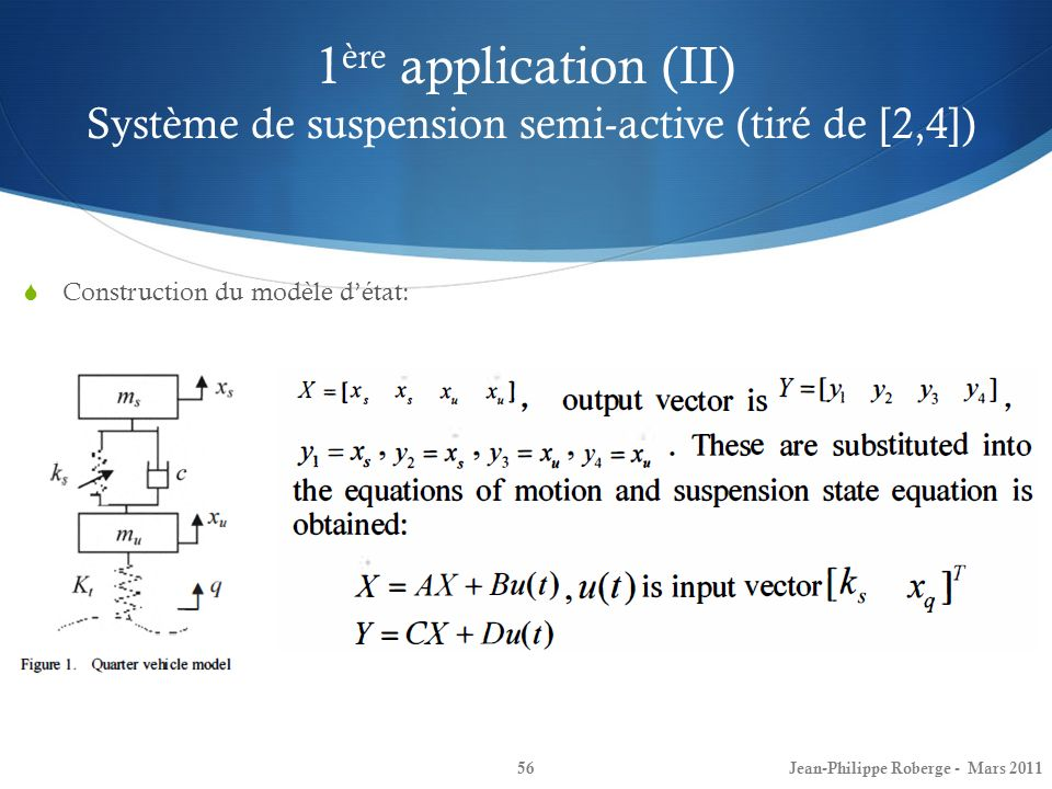 1ère application (II) Système de suspension semi-active (tiré de [2,4])